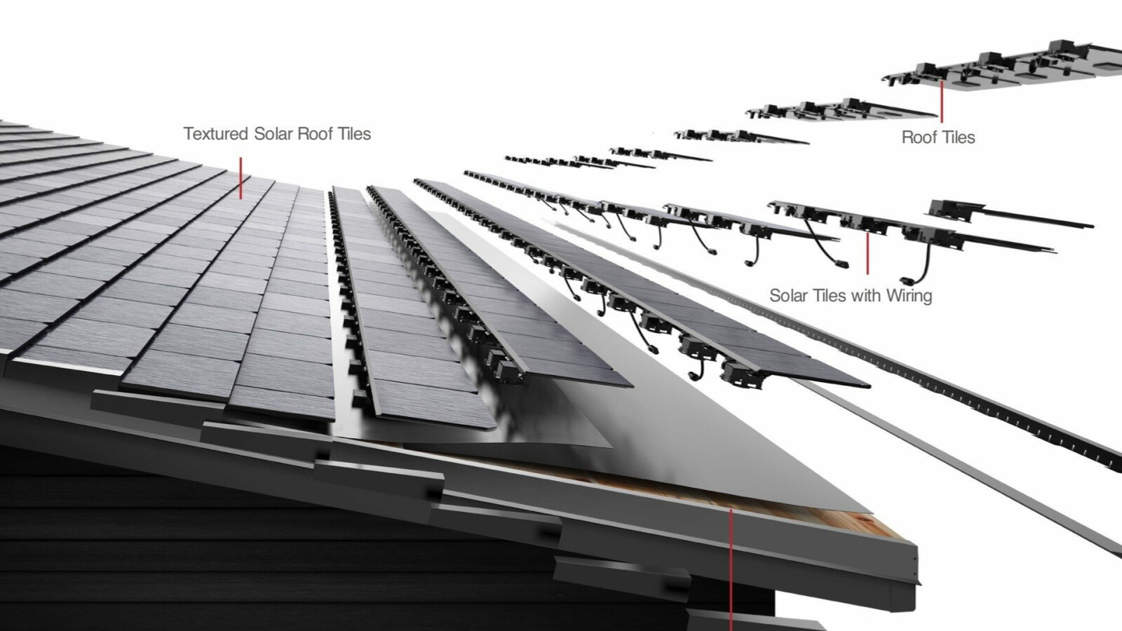 Tesla Solardach: Power-Dachziegel kommen nach Deutschland - NETZWELT