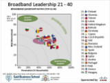 Bild: Deutschland auf Platz 27: Mehr als ein Platz im Mittelfeld springt bei der Breitband-Studie nicht heraus.