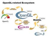Bild: OpenGL, WebGL und Co.: Die Schnittstellen-Standards der Khronos Group decken verschiedenste Anwendungsbereiche ab.