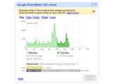 Bild: Googles PowerMeter liefert eine detaillierte Statistik des Stromverbrauchs. Man erfährt nicht nur den Tagesverbrauch in Kilowattstunden, sondern auch, wie viel Watt zu welchem Zeitpunkt verbraucht wurden. Als Ansporn kann man den tatsächlichen mit dem erwartetem Stromverbrauch vergleichen.