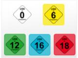 Bild: Die einzelnen Kennzeichnungen für Spiele entsprechen dem Alter ab dem sie freigegeben sind