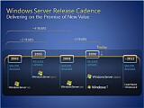 Bild: Microsofts Roadmap für Server- und Desktop-Betriebssysteme. Windows 7 gilt dabei technisch gesehen nur als Release Update.