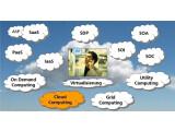 Bild: Begriffsverwirrung: Sechs Institute von Fraunhofer wollen beim Cloud Computing mit vereinter Kraft endlich Klarheit schaffen.