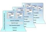 Bild: Die Open-Source-Variante von Parallels Virtuozzo trägt den Namen OpenVZ.