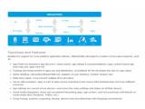 Bild: Das Prinzip des Fraunhofer Fokus Megastore: Ein App-Einkaufsladen für alle Geräte und alle Plattformen. Bild: Fraunhofer