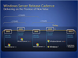 Bild: Windows 8 ist laut Steve Ballmer das riskanteste Produkt an dem Microsoft derzeit arbeitet.