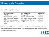 Bild: Vor allem bei Netzwerk-Angriffen hat Microsoft der Studie von iSEC zufolge die Nase deutlich vorn.
