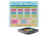 Bild: Der Cortex-A7 bringt die Leistung von High-End-Smartphones für Einsteigergeräte.