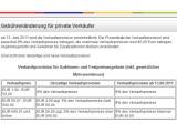Bild: In einer E-Mail informiert Ebay die Nutzer über die Änderung der Verkaufsprovision.