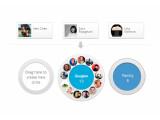 """Bild: Elegant gelöst: Das Konzept der Freundeskreise """"Circles"""" auf Google+."""