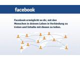 Bild: Facebook: Das Paradies der Netzwerker, Kommunikations-Profis und Plaudertaschen.