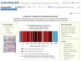 Bild: Gehört zu den Nominierten für den Grimme Online Award 2011: GuttenPlag Wiki