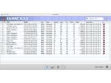 Bild: Mit Kismac kann jeder Nutzer sein eigenes WLAN auf Sicherheitslücken überprüfen.