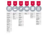 Bild: Rund 70 verschiedene Firmen und Organisationen wurden laut Mc Afee ausspioniert.