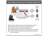 Bild: So soll die Anti-Tracking-Funktion in Zukunft bei Firefox funktionieren.