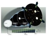 Bild: Das Universum dehnt sich immer schneller aus.