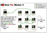 Bild: Die Anonymisierungs-Software Tor ermöglicht es im Internet zu surfen, ohne überall Informationen wie IP-Adresse oder Herkunftsland zu verbreiten.