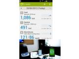 Bild: Mit der App S-Health kann der Nutzer unter anderem Kalorien und Blutzucker-Werte im Blick behalten.