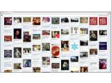 Bild: Die Facebook-Web-Anwedung zeigt Bilder wie bei Pinterest an.
