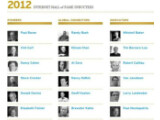 Bild: Hier finden Sie einen Teil der ersten 33 Aufgenommen der Internet Hall of Fame.