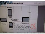 Bild: Die geheime Produkt-Roadmap von RIM offenbart fünf BB10-Geräte für 2013.