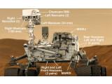 Bild: Die Mars-Sonde Curiosity ist erfolgreich gelandet.