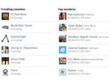 Bild: Der US-amerikanische Politiker Rick Santorum hat derzeit die meisten Facebook-Feinde, gefolgt von Justin Bieber.