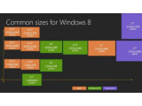 Bild: Windows 8 macht Windows-Tablets mit Retina-Display möglich.