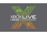 Bild: Xbox LIVE gibt es nun schon seit zehn Jahren. Netzwelt blickt auf die Entwicklung zurück.