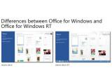 Bild: Zwischen Office 2013 und Office RT bestehen einige Unterschiede.