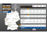 Bild: Die Ergebnisse des connect-Netztests 2013 im Überblick.