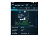 Bild: Congstar-Kunden können auch LTE nutzen - ohne Aupreis.