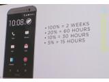 """Bild: Der """"Extreme Energiesparmodus"""" verlängert die Akkulaufzeit drastisch, schränkt aber die Nutzung des HTC One (M8) ein."""