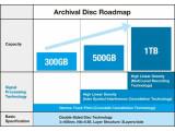 """Bild: Roadmap für die """"Archival Disc"""": Kapazität bis zu einem Terabyte angestrebt."""