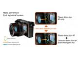 Bild: eine Skizze des Hybrid-AF von Sony. Der neue Autofokus wurde nun in der Systemkamera Alpha 6000 verbaut.