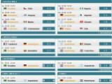 Bild: So könnte der Weg zum virten deutschen WM-Titel aussehen