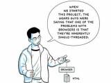 Bild: Darin Fisher erklärt das traditionelle Browser-Prinzip im Chrome-Comic.