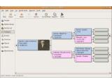 Bild: Jedes neue Projekt in GRAMPS beginnt mit einem frischen Stammbaum, den Sie nach und nach füllen.