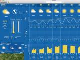 Bild: Das Design von WeatherPro erinnert an die Optik auf dem iPad. Dadurch finden sich iOS-Nutzer sofort zurecht.