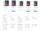 Bild: Neue Einstiegspreise: Das günstigste Apple-Tablet kostet jetzt 239 Euro.