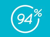 Bild: 94 Prozent - Lösungen aller Level des Denkspiels für Android und iOS in der Übersicht. (Bild: Scimob)