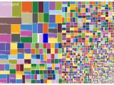 Bild: Die Fragmentierung des Google-Betriebssystems Android schreitet rasant voran.