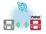 Bild: Wir zeigen euch, wie ihr Daten von alten 3DS- und 2DS-Geräten auf den New Nintendo 3DS übertragt.