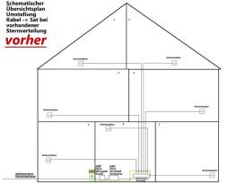 video anleitung unicable satanlage installieren netzwelt. Black Bedroom Furniture Sets. Home Design Ideas