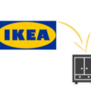 ikea planungstools so entsteht euer pax kleiderschrank am pc netzwelt. Black Bedroom Furniture Sets. Home Design Ideas