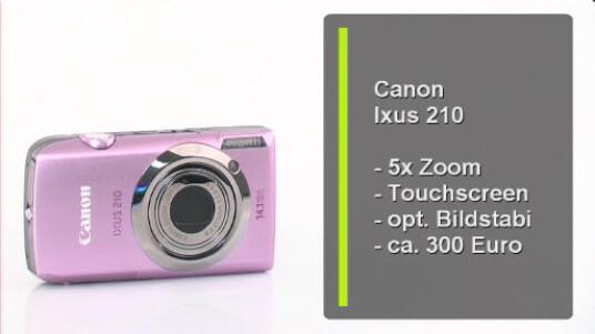 Die Ixus 210 ist eine Kompaktkamera mit umfangreicher Ausstattung. Canon verbaut einen optischen Bildstabilisator, ein Objektiv mit fünffachem Zoom und einen Touchscreen. Für rund 300 Euro ist sie jedoch etwas zu teuer.