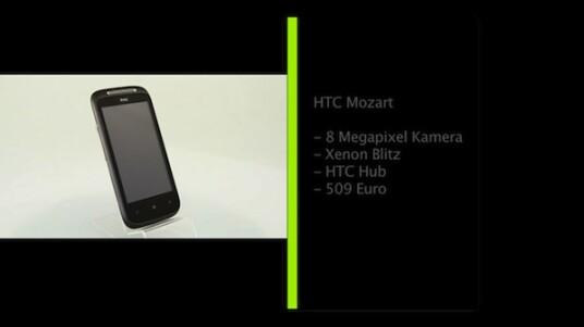 Mit dem HTC Mozart stellt sich HTCs erstes Modell mit Windows Phone 7 dem netzwelt-Test.