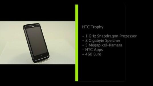 Das HTC Trophy soll sich speziell an Gamer richten. Das Handy läuft mit Microsofts neuem Handy-OS Windows Phone 7. Das Mobiltelefon bietet die gewohnte HTC Qualität, der interne Speicher ist mit 8 Gigabyte aber knapp bemessen.