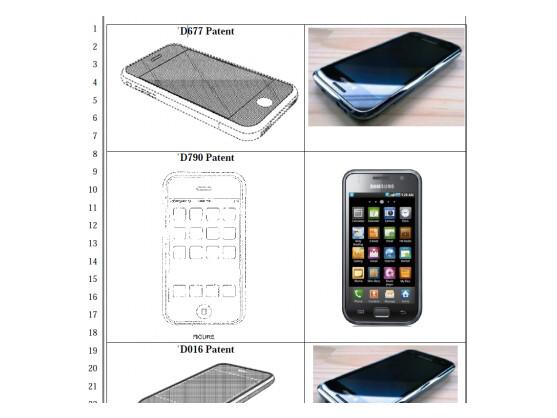 Apple wirft Samsung unter anderem vor, das Aussehen seiner Produkte zu kopieren und untermauert seine Klage mit Vergleichsfotos.