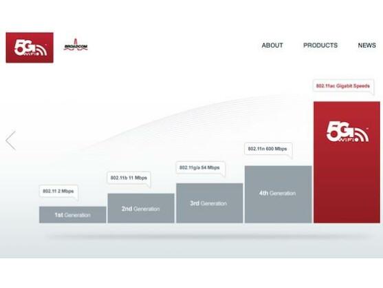 Broadcom produziert auch Chips für den neuen WLAN-Standard, der auch mit dem Label 5G WiFi vermarktet wird.